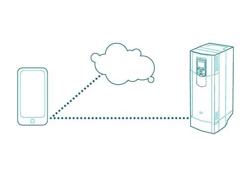 Οι εφαρμογές της ΑΒΒ για smartphones επιτρέπουν την πρόσβαση σε cloud-based υπηρεσίες και πληροφορίες.