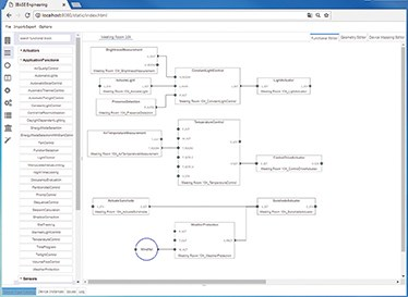 An integrated building automation solution environment