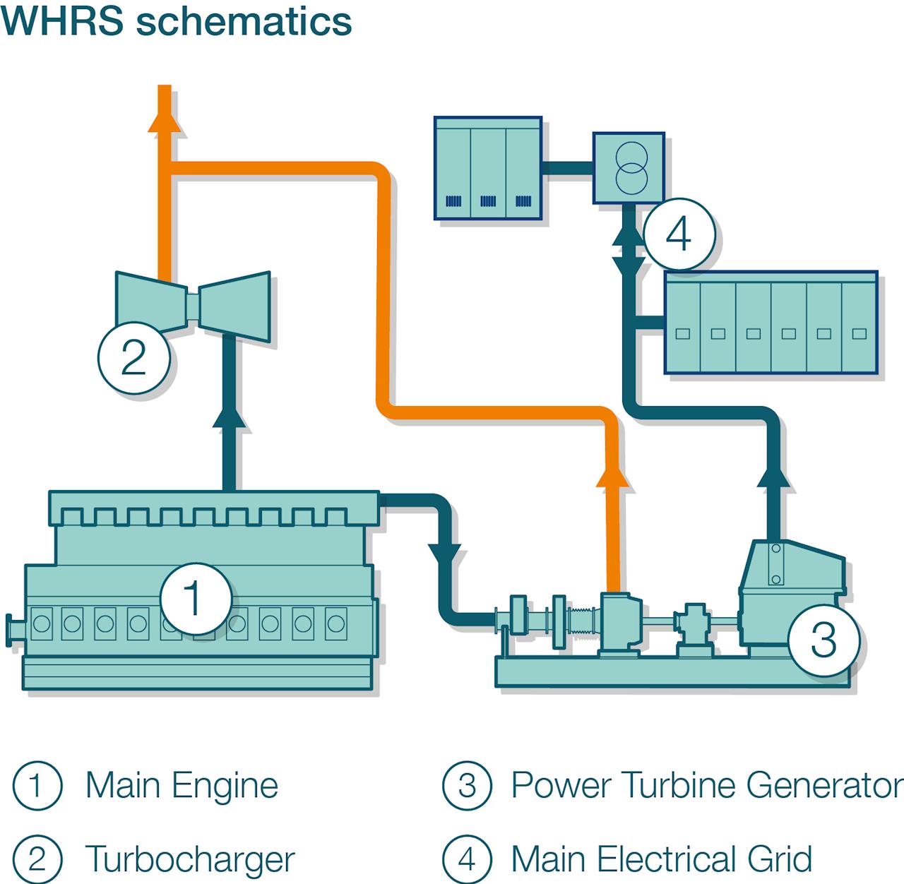 WHRS schematics
