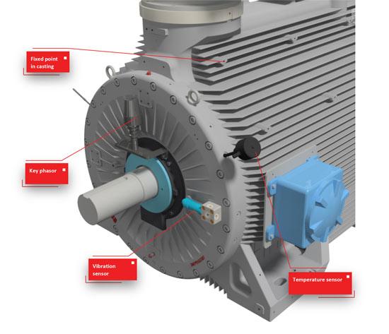 Рисунок 1. Для электродвигателей предлагаются такие стандартные аксессуары, как датчик вращения (который предоставляет информацию о положении вала, облегчая техническое обслуживание), датчики вибрации (до трех) и датчики температуры, которые регистрируют температуру подшипников и позволяют повысить надежность. Фиксированные точки установки вспомогательных устройств на корпусе обеспечивают свободное сечение канала охлаждения для создания оптимального воздушного потока и охлаждения.