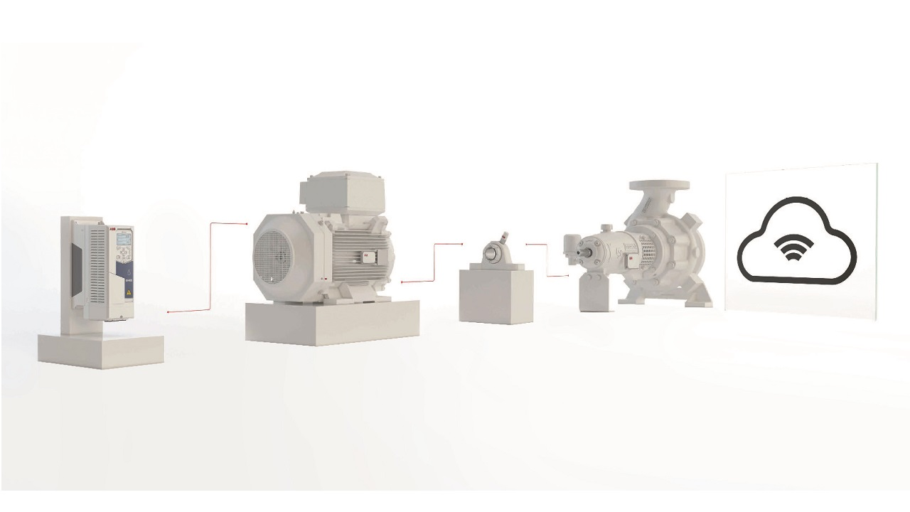 02 ABB connects drives, motors, bearings and pumps for advanced monitoring and analytics.