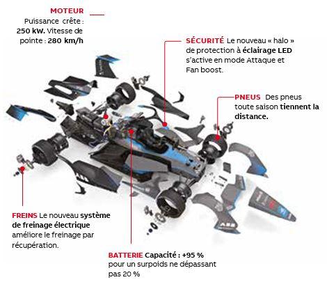 04Vue éclatée d'une Formule E équipée de batteries de 2e génération.