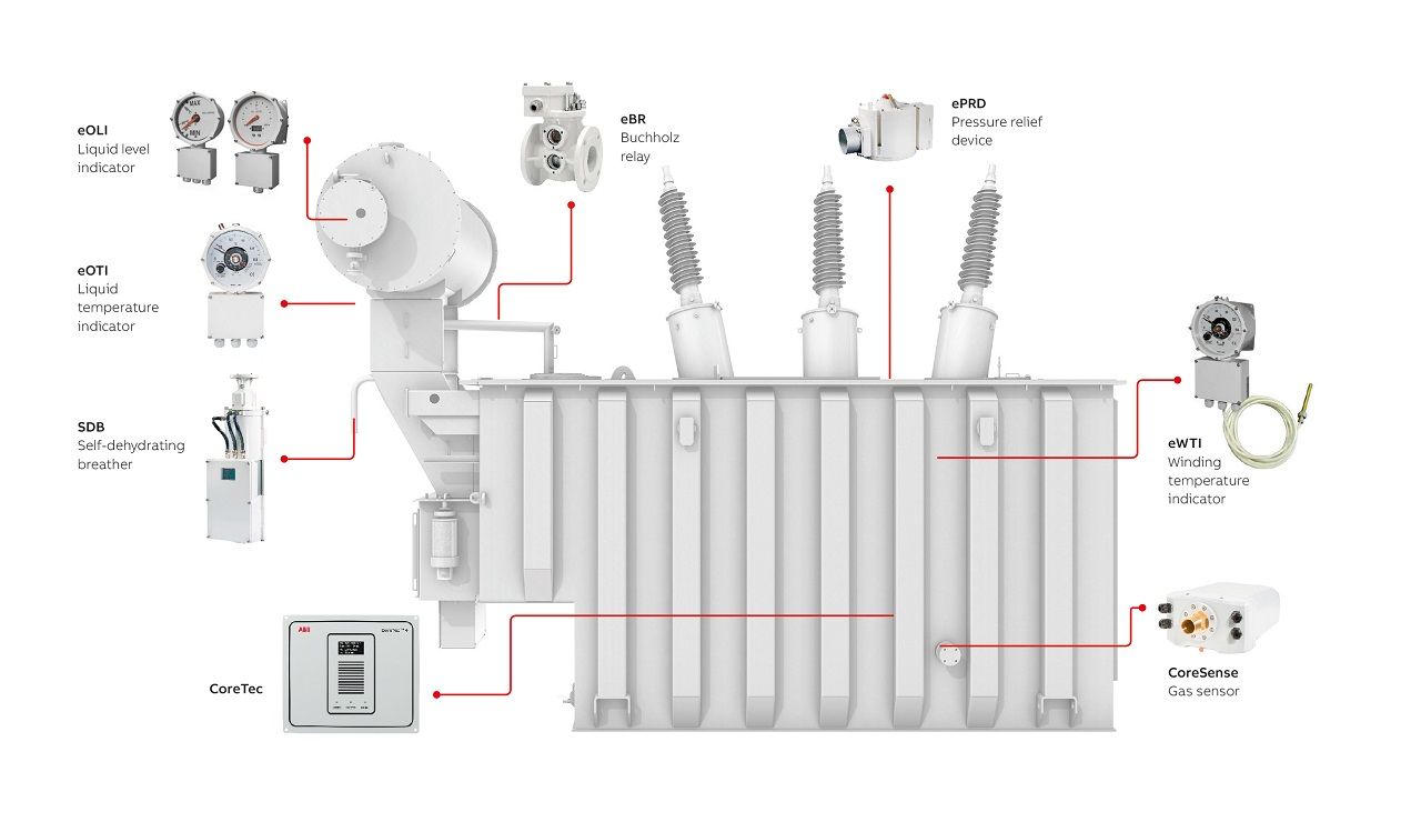 05 Transformer with eSeries devices.