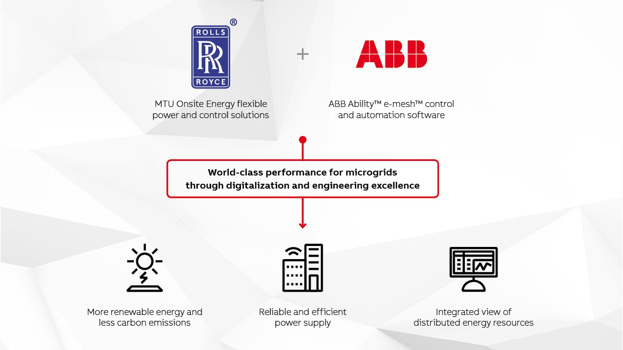 ABB and Rolls-Royce announce global microgrids cooperation