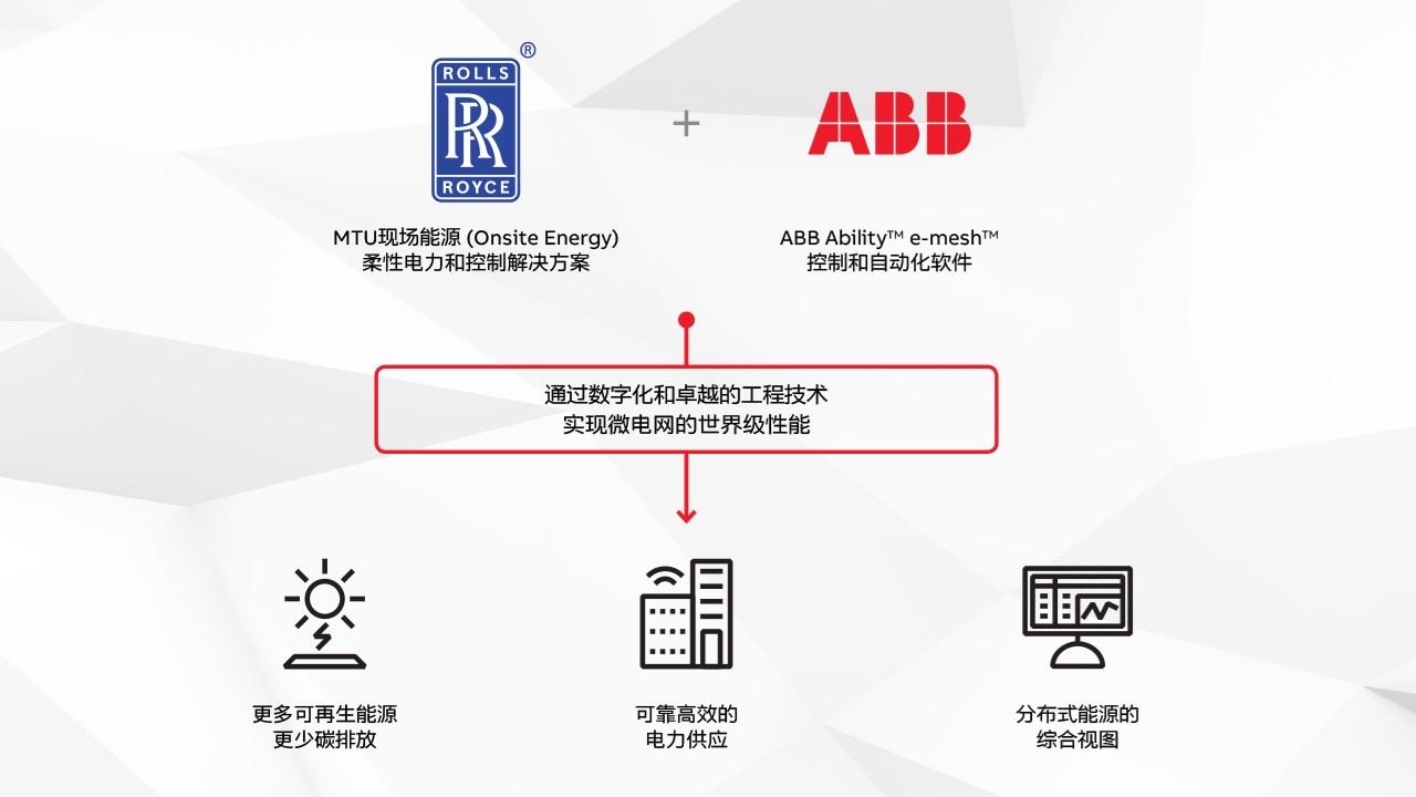 ABB与罗尔斯·罗伊斯宣布在全球进行微电网合作