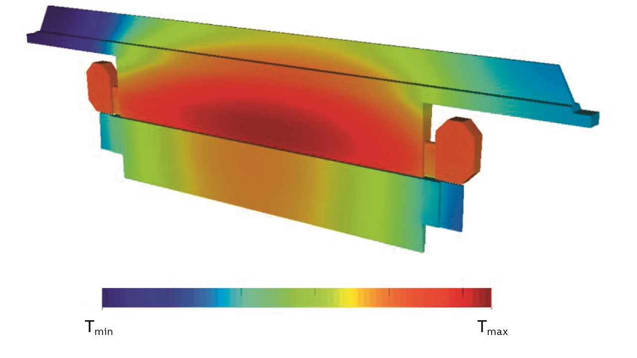 05 MCCU allows R&D engineers to automate the process of preparing complete CFD simulations based on a predefined set of parameters.