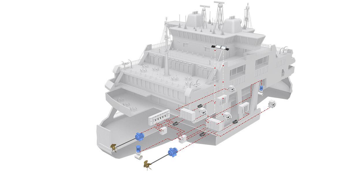 Konseptuell illustrasjon av hybridssystem Onboard Microgrid installert på en ferge