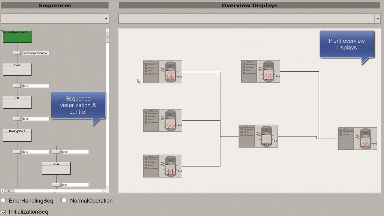 04 Module orchestration workplace within System 800xA. An overview display is automatically created, showing the topologies of the modular plant and the sequences for the orchestration.