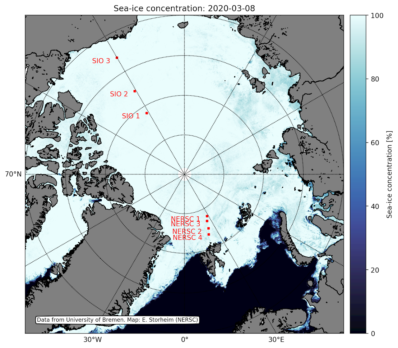 Figure 2. The geometry of the 2019–2020 Coordinated Arctic Acoustic Thermometry Experiment (CAATEX) and the Integrated Arctic Observation System (INTAROS) experiments. The acoustic moorings at SIO1 and NERSC1 carry both source and receivers. There are four vertical receiving arrays: SIO2, SIO3, NERSC2, and NERSC3. The mooring at NERSC4 (green) has conventional oceanographic instrumentation to measure temperature, salinity, and currents. The SIO moorings were deployed by Scripps Institution of Oceanography using the US Coast Guard ice breaker Healy. The sea-ice concentration on 31 October 2019 is from the Advanced Microwave Scanning Radiometer 2 (AMSR2) dataset provided by the University of Bremen (Spreen et al., 2008). (Source: https://seaice.uni-bremen.de/sea-ice-concentration/)