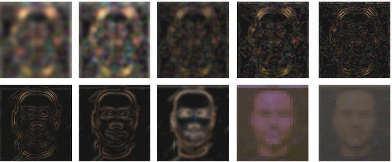 รูปที่ 1 - ภาพข้อมูลที่ปรากฏขึ้นตามที่เห็นเป็น เพียงข้อมูลภาพที่ซ้อนกันหลายชั้นโครงข่าย (Layer) ซึ่งแสดงให้เห็นว่า  ผลข้อมูลสิ่งที่เห็น (Visual Information) ได้ถูกรวบรวมโดย Deep Learning