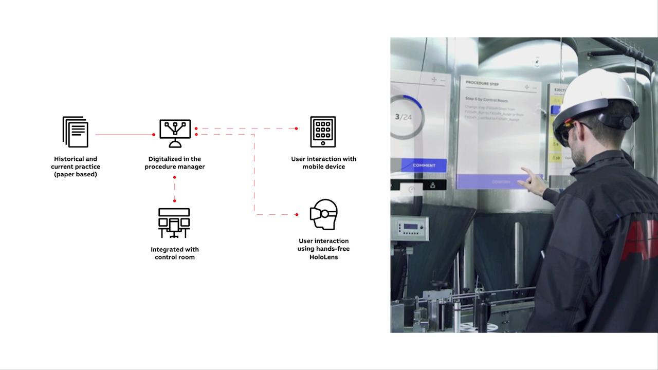 Digitalisering kobler kontrollrommet tettere sammen med feltopatøren.