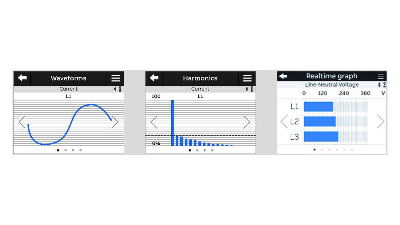 05 The HMI enables visualization of bar graphs of the main real-time parameters and waveforms.