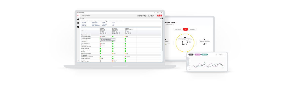 ABB Ability™ Tekomar XPERT application interfaces