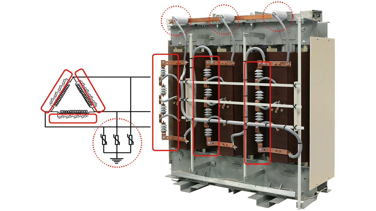 04 Dry-type distribution transformer equipped for winding varistors (red highlight) and traditional surge arresters (red dotted highlight).