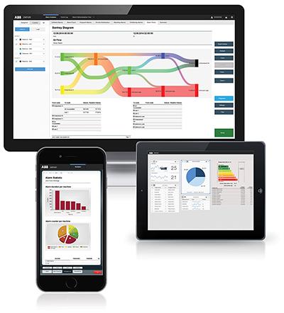 zenon bietet die sichere Überwachung, Bedienung, Prüfung, Datenerfassung und Berichterstattung für Fertigungsanlagen (Quelle: ABB).