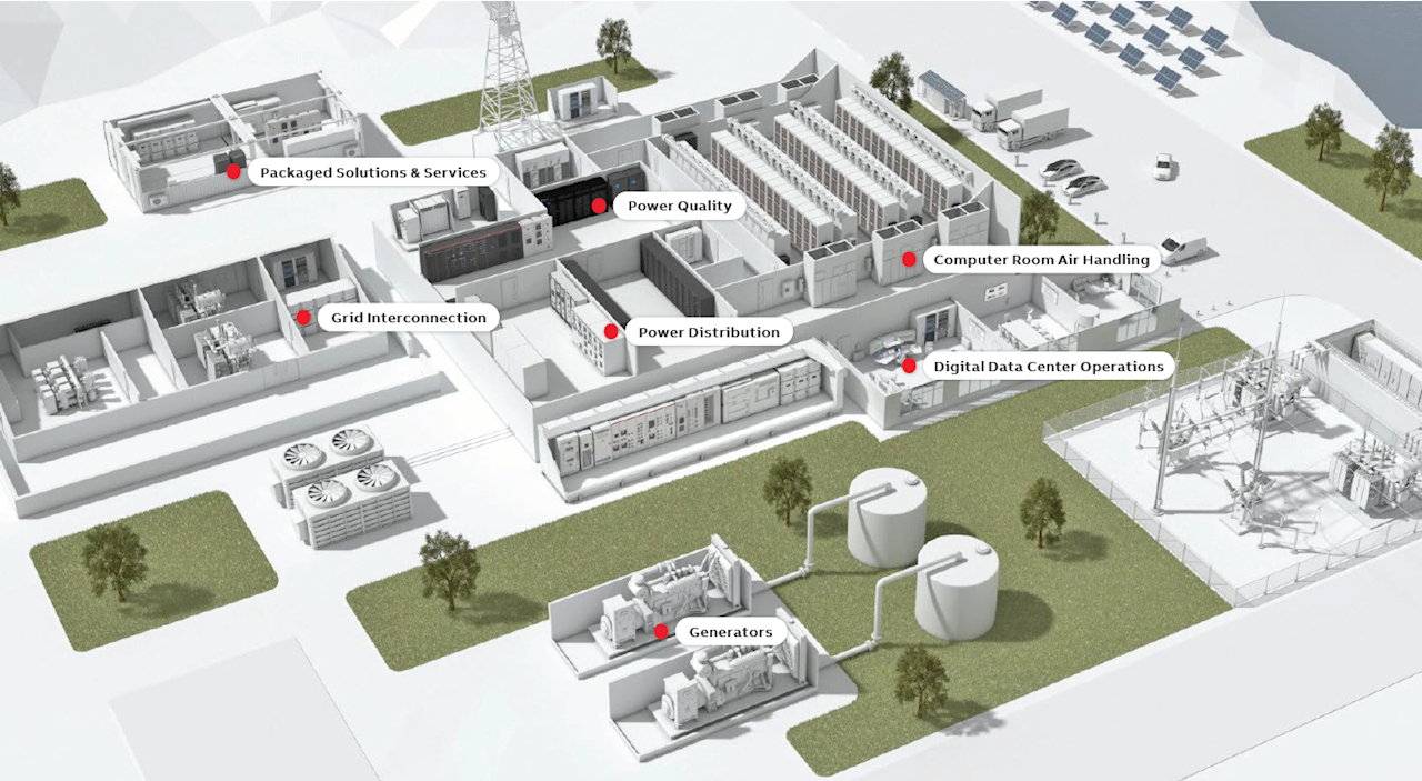 ABB supplies both standardized and optimized generators for data centers.