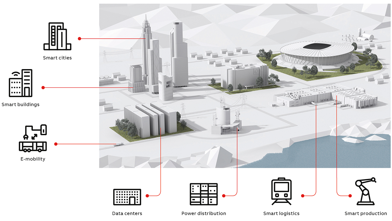 01 Scope of connected verticals. 5G can address the needs of a converged digital ecosystem of verticals, from distributing power to automating smart cities.