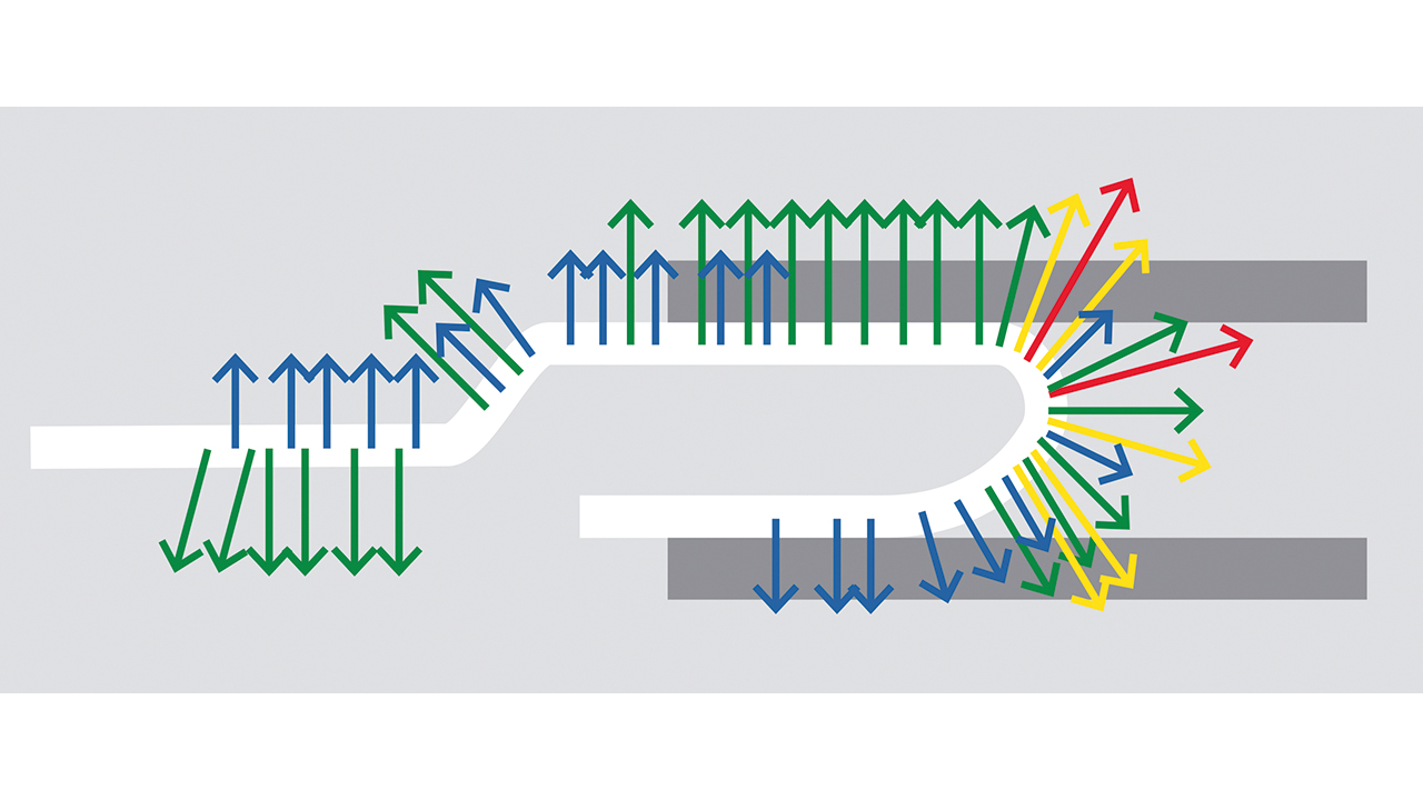 04 Force vector diagram showing repulsive forces within the ReliaGear neXT and SB clip impinging on the vertical bus and creating compressive force during a high-current/short-circuit event. Force magnitude shown increases from blue through green to red. Resultant compressive force creates a stronger connection than during nominal operation.