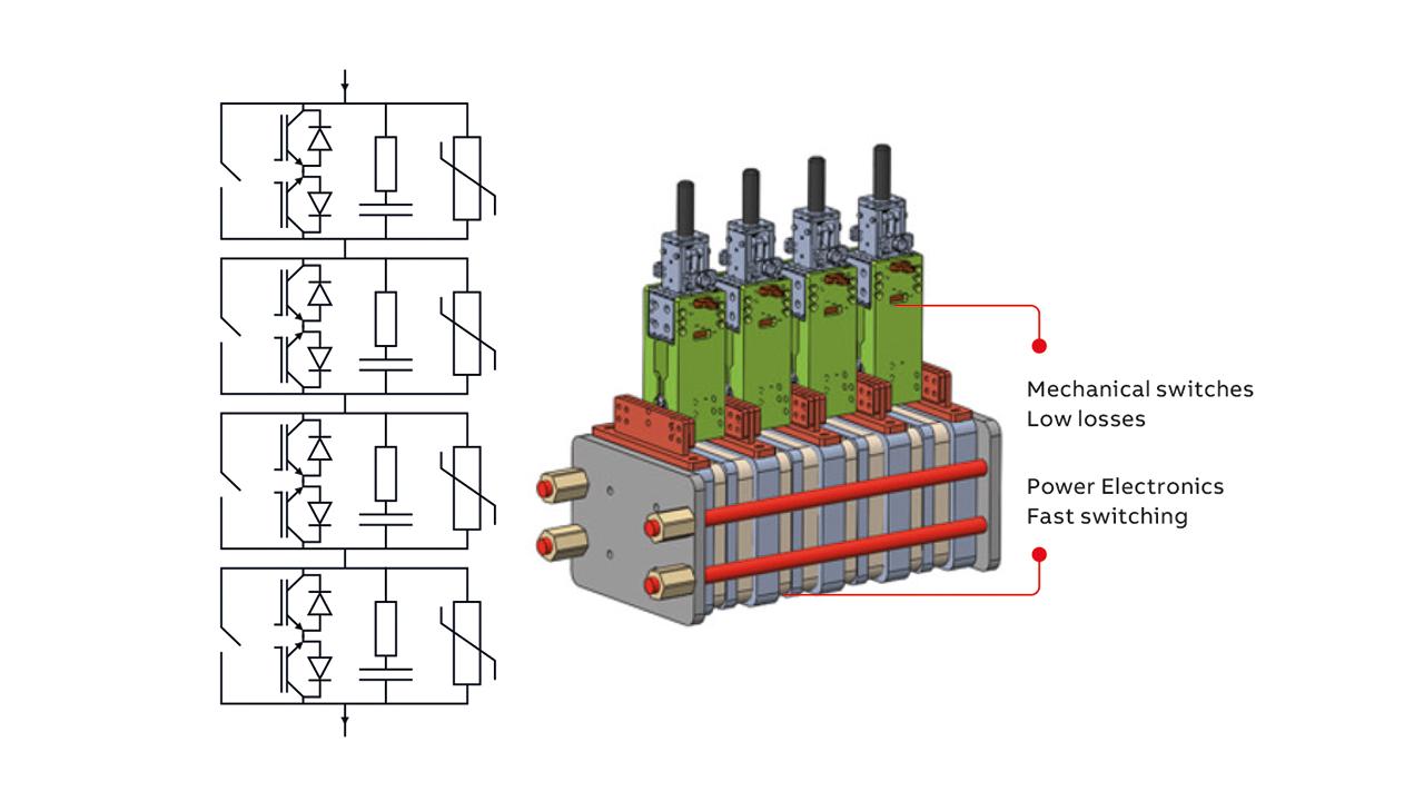 02 Modular concept of the FLCB.