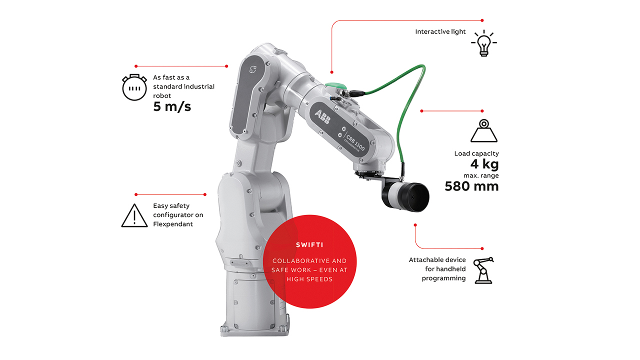 05 SWIFTI is designed to close the gap between collaborative and industrial robots.